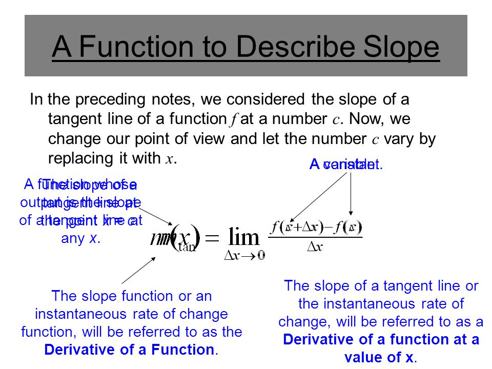 A Function to Describe Slope