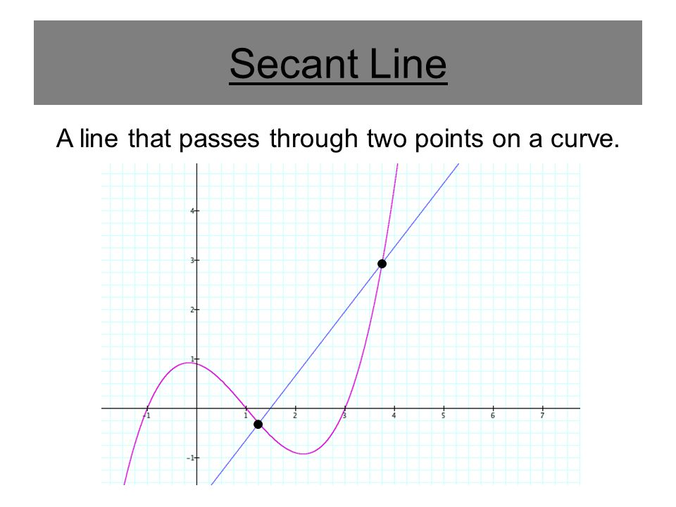 A line that passes through two points on a curve.