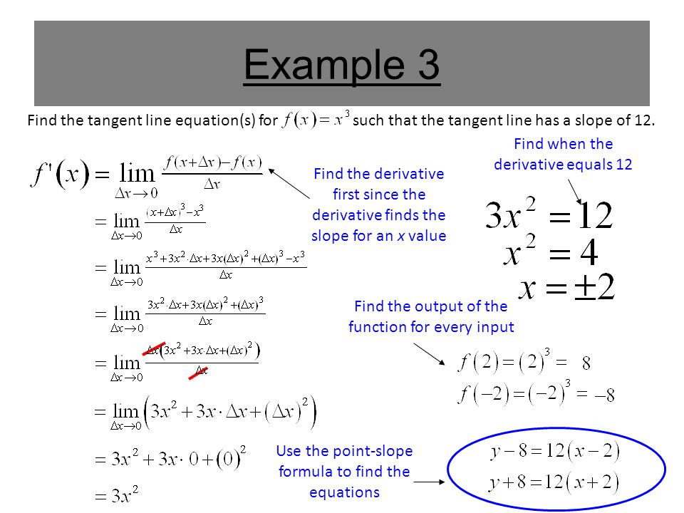 Example 3 Find the tangent line equation(s) for such that the tangent line has a slope of 12.