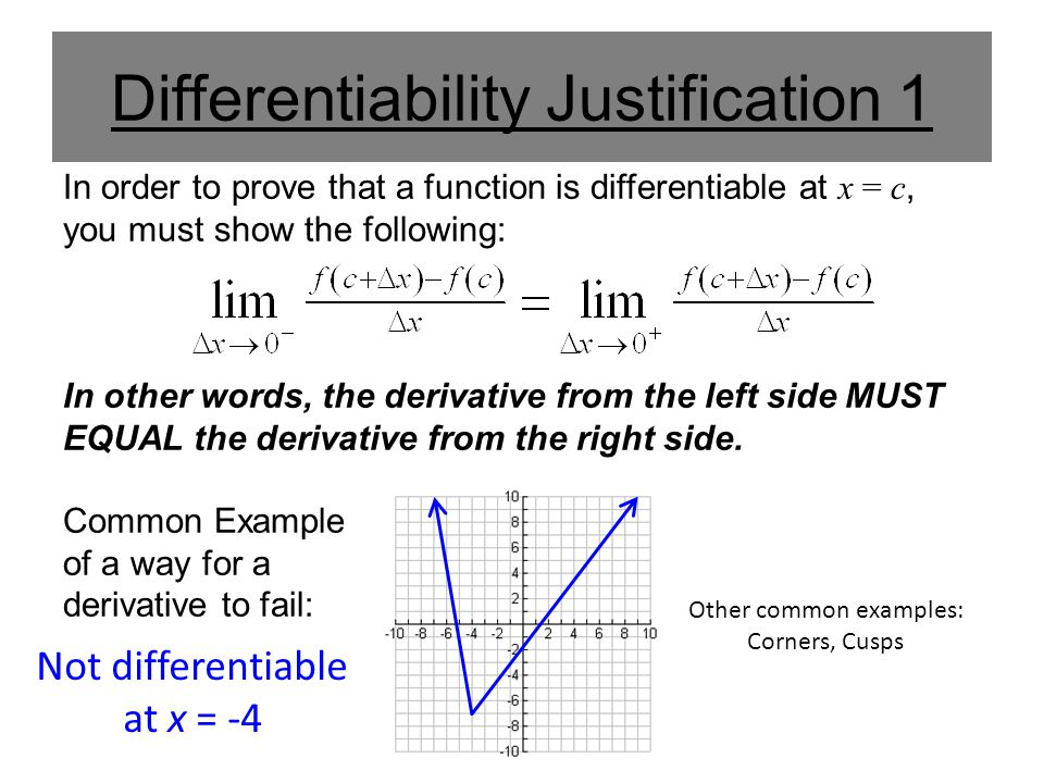 Differentiability Justification 1
