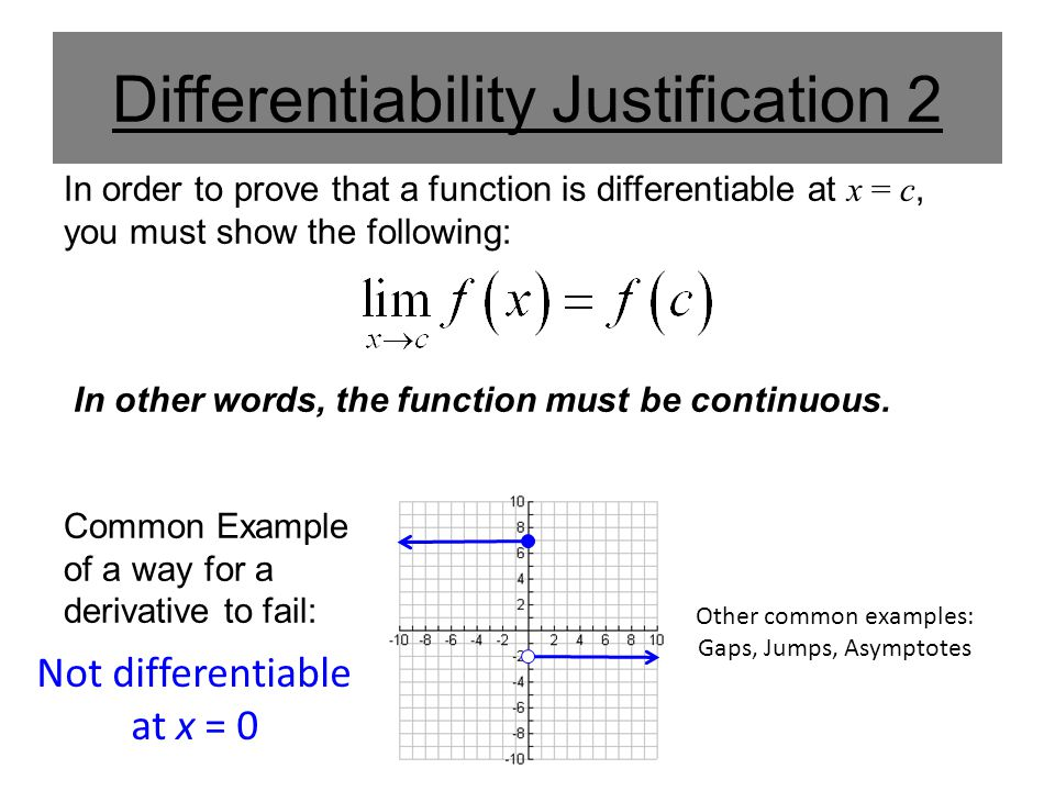 Differentiability Justification 2