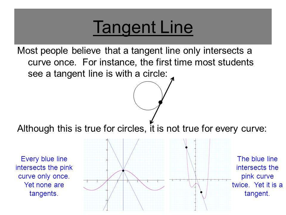 The blue line intersects the pink curve twice. Yet it is a tangent.