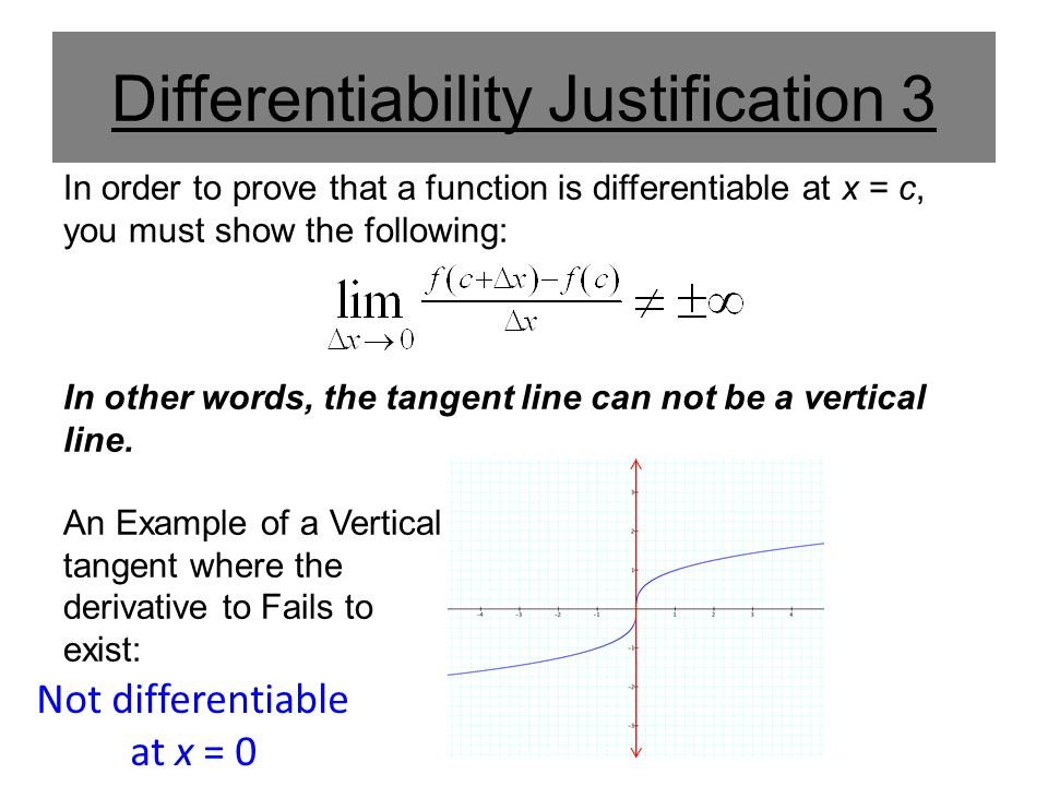 Differentiability Justification 3