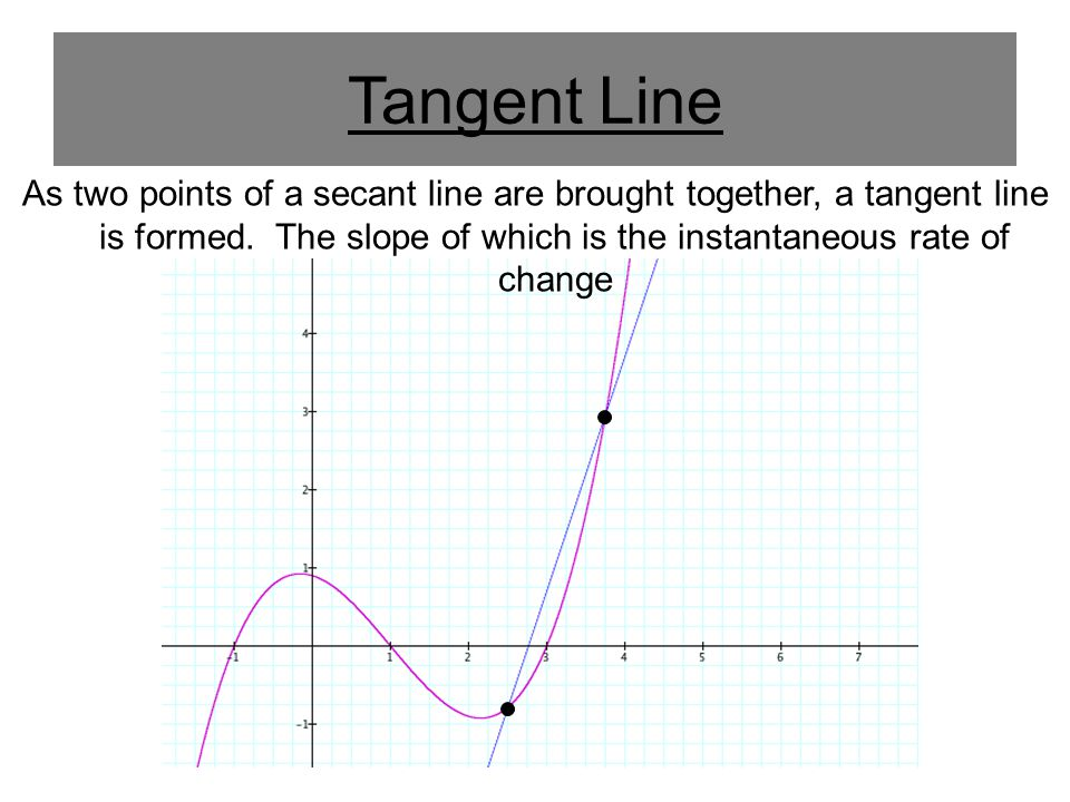 Tangent Line As two points of a secant line are brought together, a tangent line is formed.
