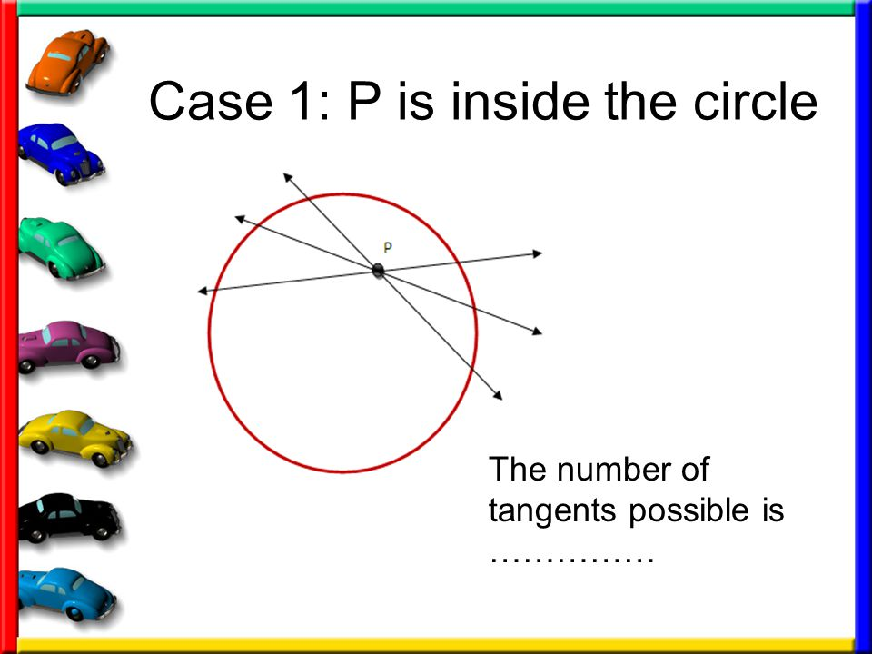 Case 1: P is inside the circle