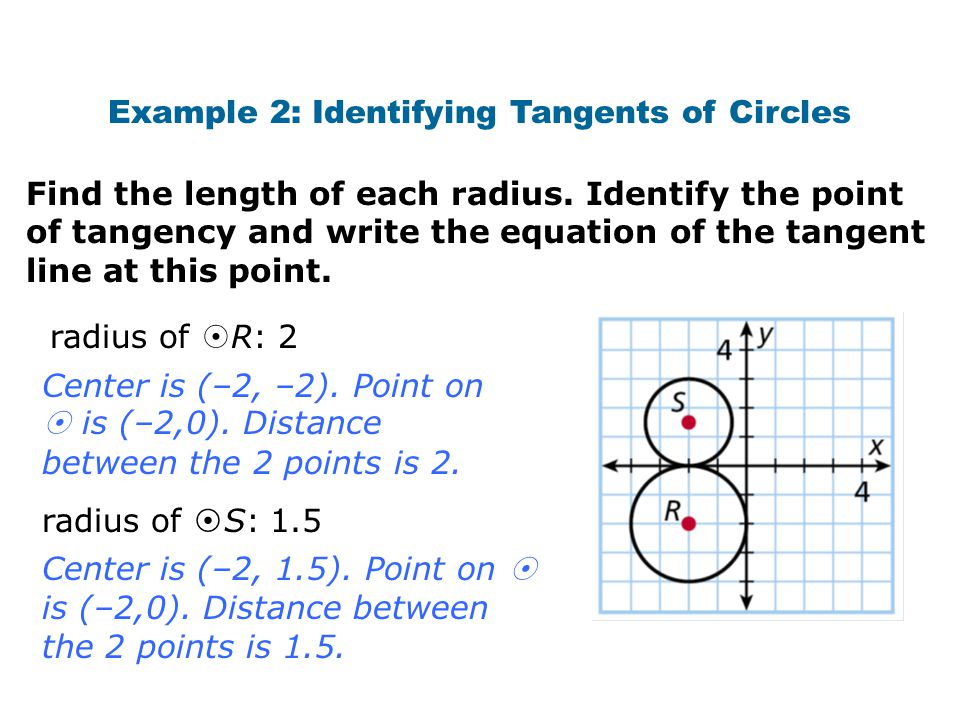 Example 2: Identifying Tangents of Circles