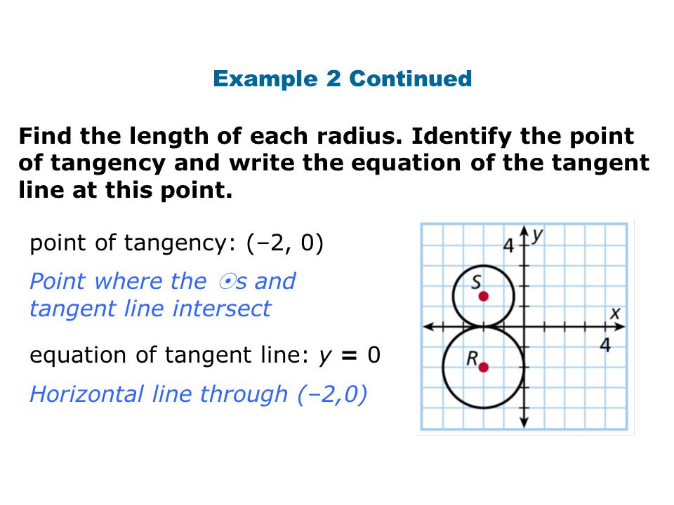 Example 2 Continued Find the length of each radius. Identify the point of tangency and write the equation of the tangent line at this point.