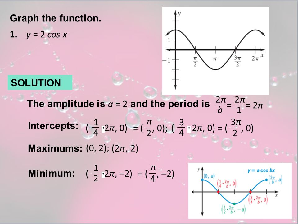Graph the function. 1. y = 2 cos x. SOLUTION. The amplitude is a = 2 and the period is. 2. b.