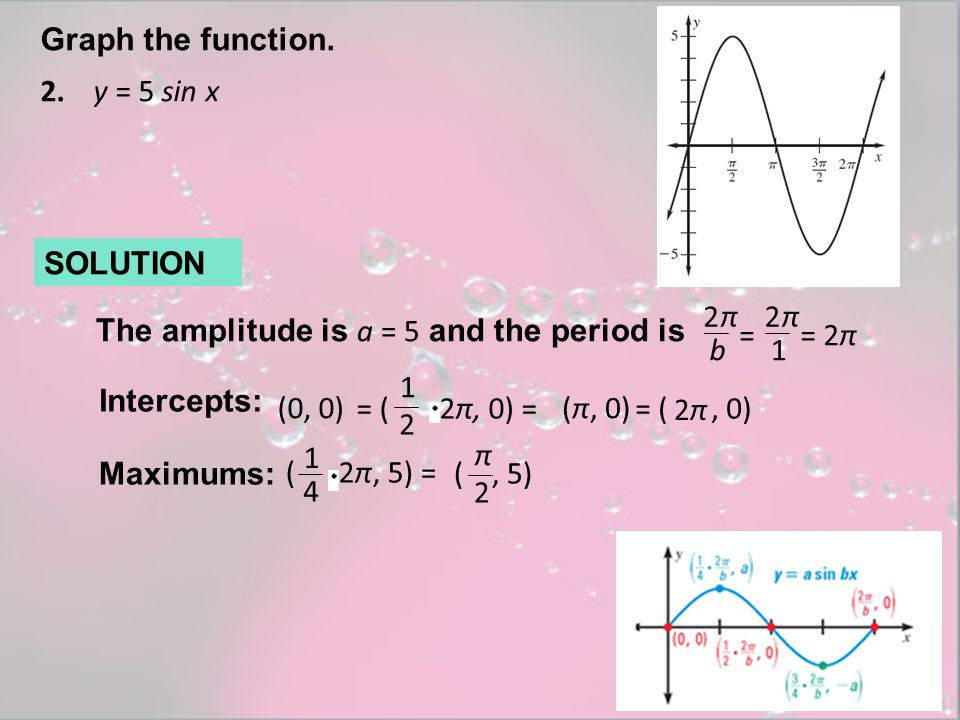 Graph the function. 2. y = 5 sin x. SOLUTION. The amplitude is a = 5 and the period is. 2. b.