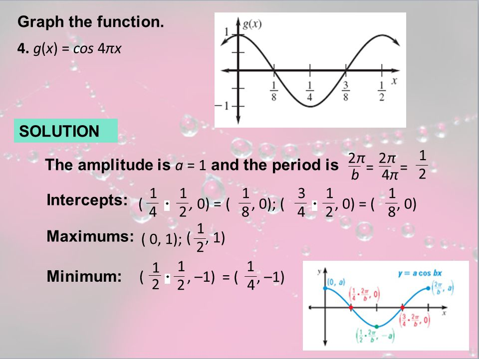 Graph the function. 4. g(x) = cos 4πx. SOLUTION. The amplitude is a = 1 and the period is. 2. b.