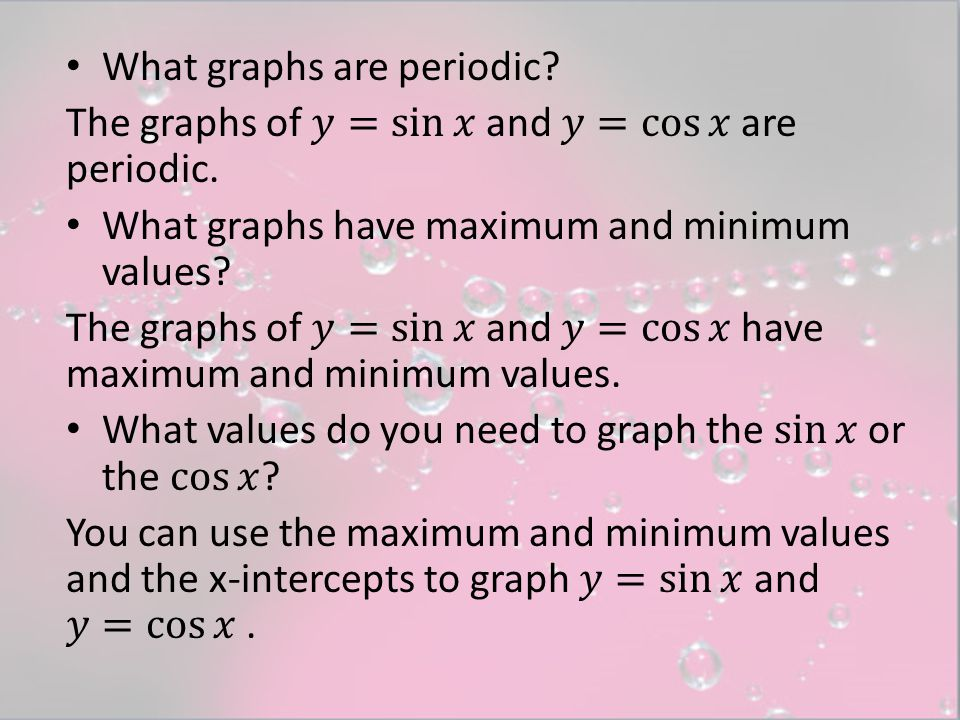 What graphs are periodic