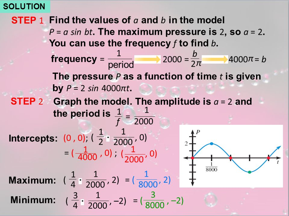 The pressure P as a function of time t is given by P = 2 sin 4000πt.