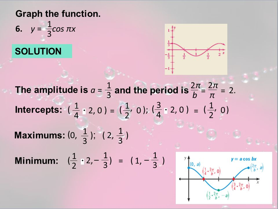 Graph the function. 6. y = cos πx. 1. 3. SOLUTION. The amplitude is a = and the period is.