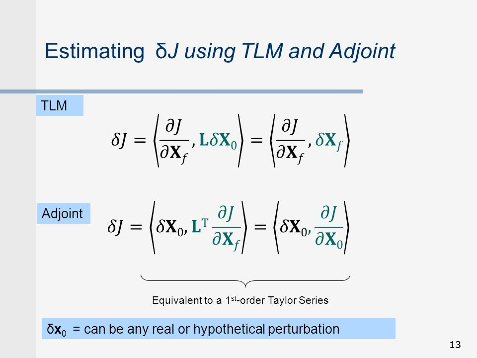 Estimating δJ using TLM and Adjoint