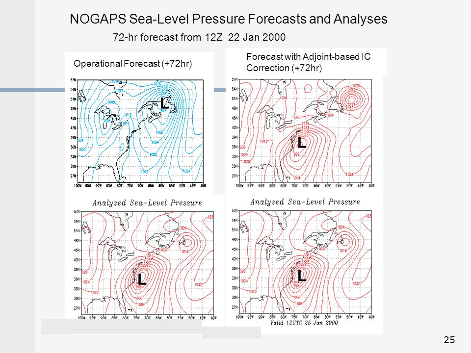 L L L L NOGAPS Sea-Level Pressure Forecasts and Analyses