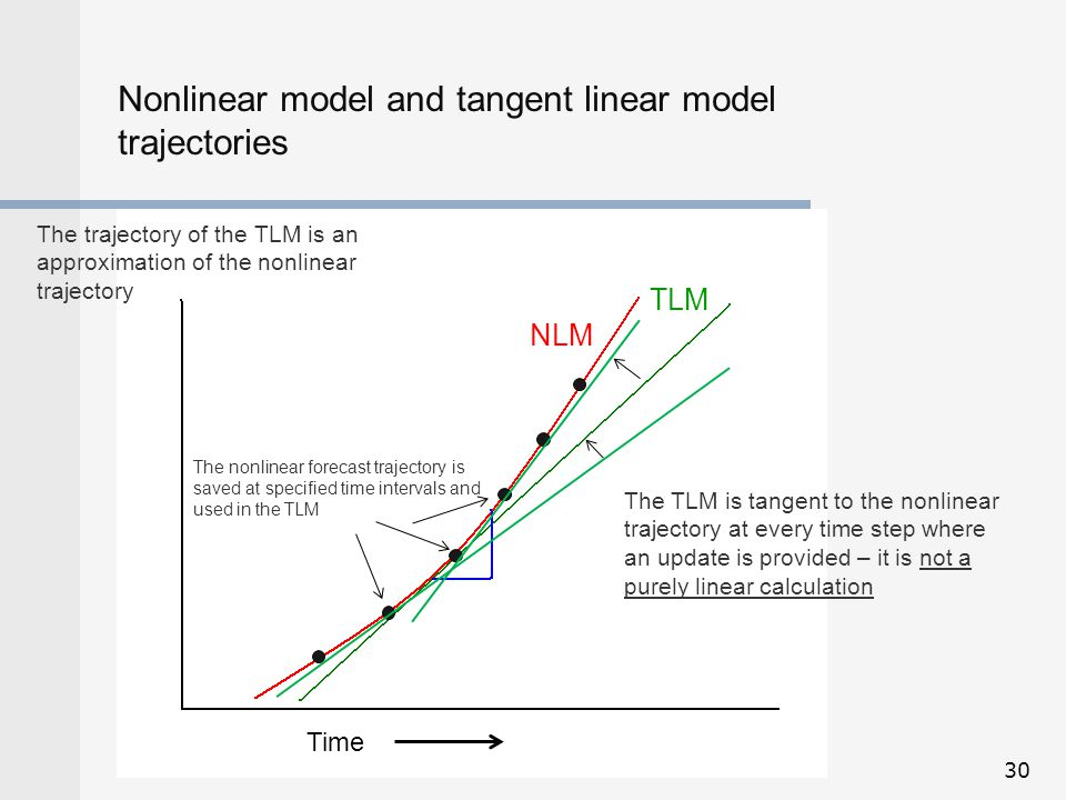 Nonlinear model and tangent linear model trajectories