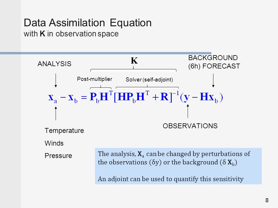 Data Assimilation Equation with K in observation space