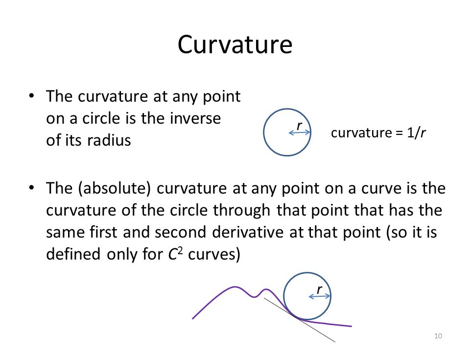 Curvature The curvature at any point on a circle is the inverse of its radius.