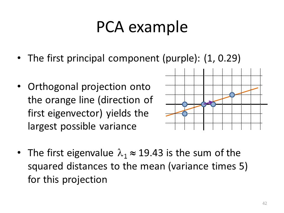PCA example The first principal component (purple): (1, 0.29)