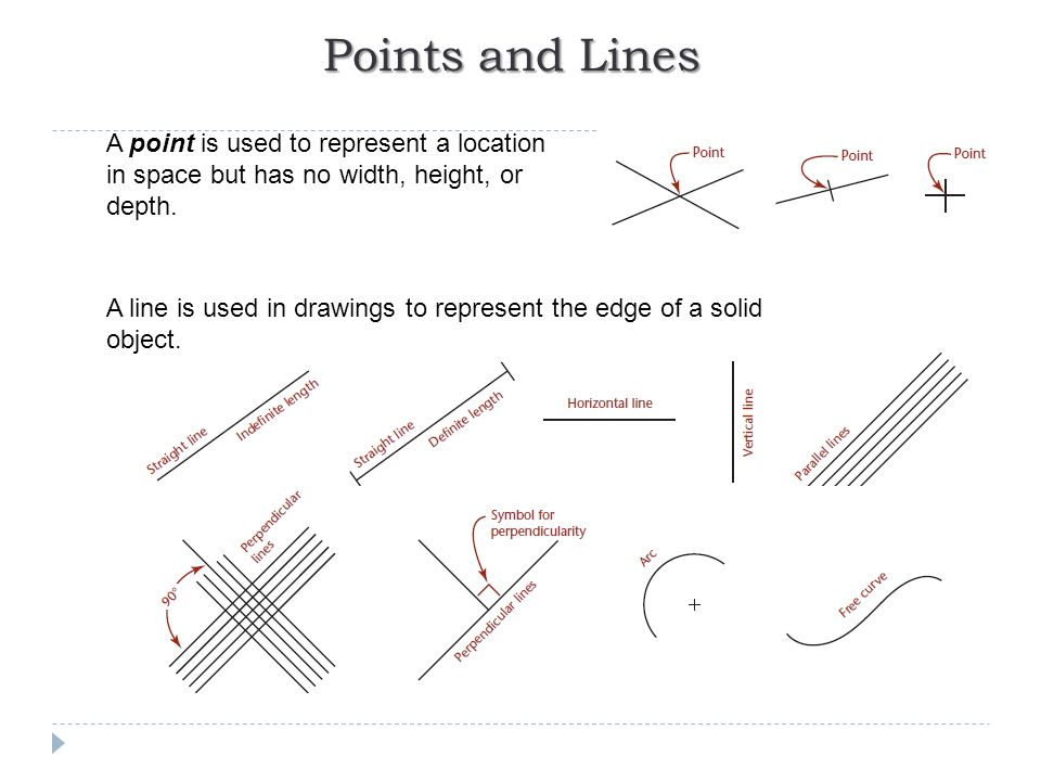 Points and Lines A point is used to represent a location in space but has no width, height, or depth.