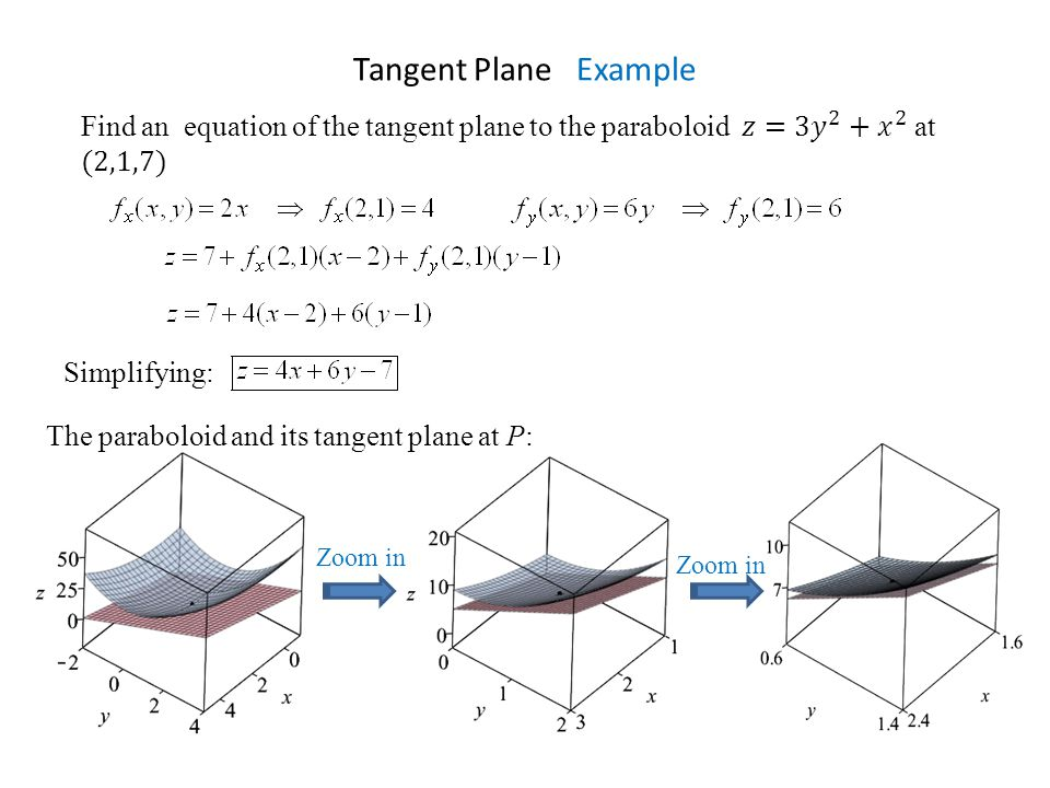 Tangent Plane Example Find an equation of the tangent plane to the paraboloid 𝑧= 3𝑦 2 + 𝑥 2 at (2,1,7)