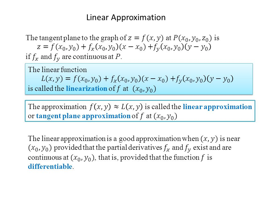 Linear Approximation The tangent plane to the graph of 𝑧=𝑓(𝑥,𝑦) at 𝑃( 𝑥 0 , 𝑦 0 , 𝑧 0 ) is.