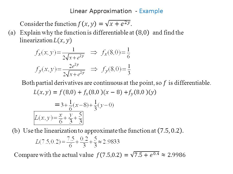 Linear Approximation - Example