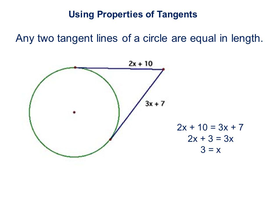 Using Properties of Tangents