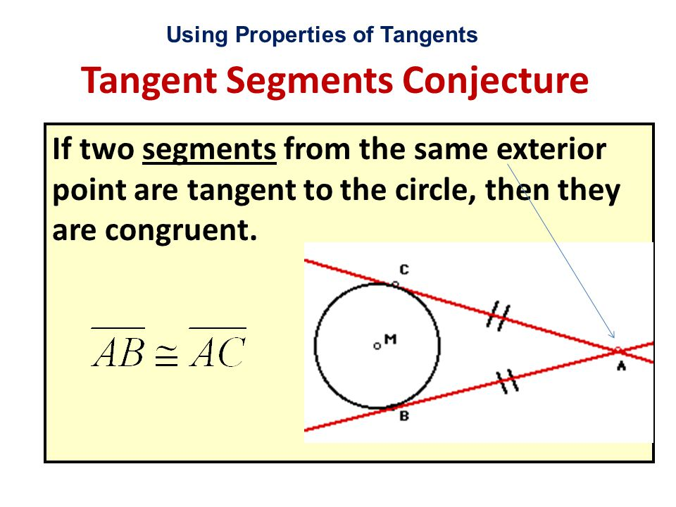 Using Properties of Tangents Tangent Segments Conjecture