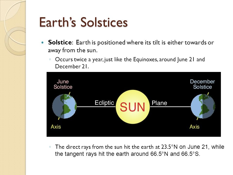 Earth's Solstices Solstice: Earth is positioned where its tilt is either towards or away from the sun.