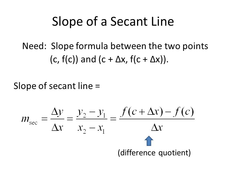 Slope of a Secant Line Need: Slope formula between the two points (c, f(c)) and (c + ∆x, f(c + ∆x)).