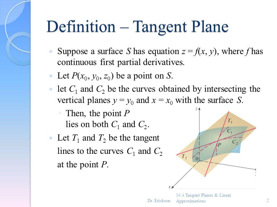 Definition – Tangent Plane