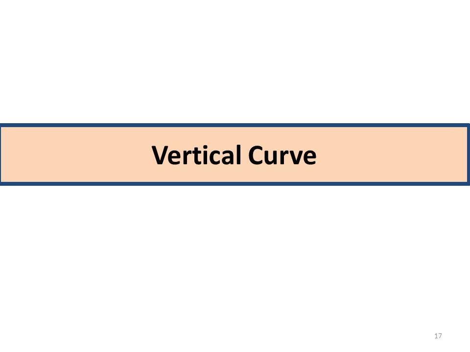Vertical Curve