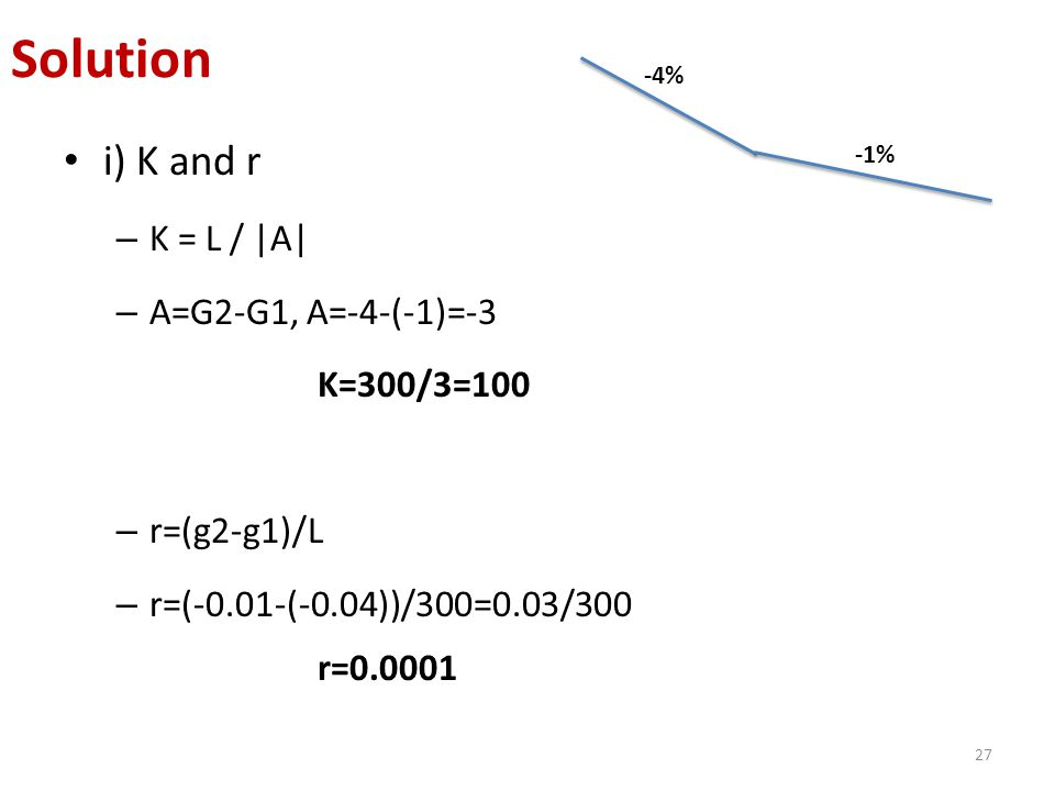 Solution i) K and r K = L / |A| A=G2-G1, A=-4-(-1)=-3 K=300/3=100