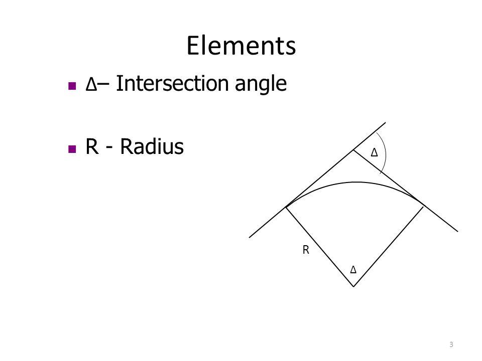 Elements Δ– Intersection angle R - Radius Δ R Δ