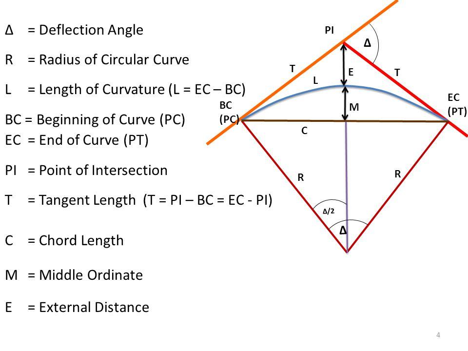 R = Radius of Circular Curve L = Length of Curvature (L = EC – BC)