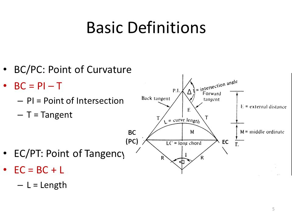 Basic Definitions BC/PC: Point of Curvature BC = PI – T