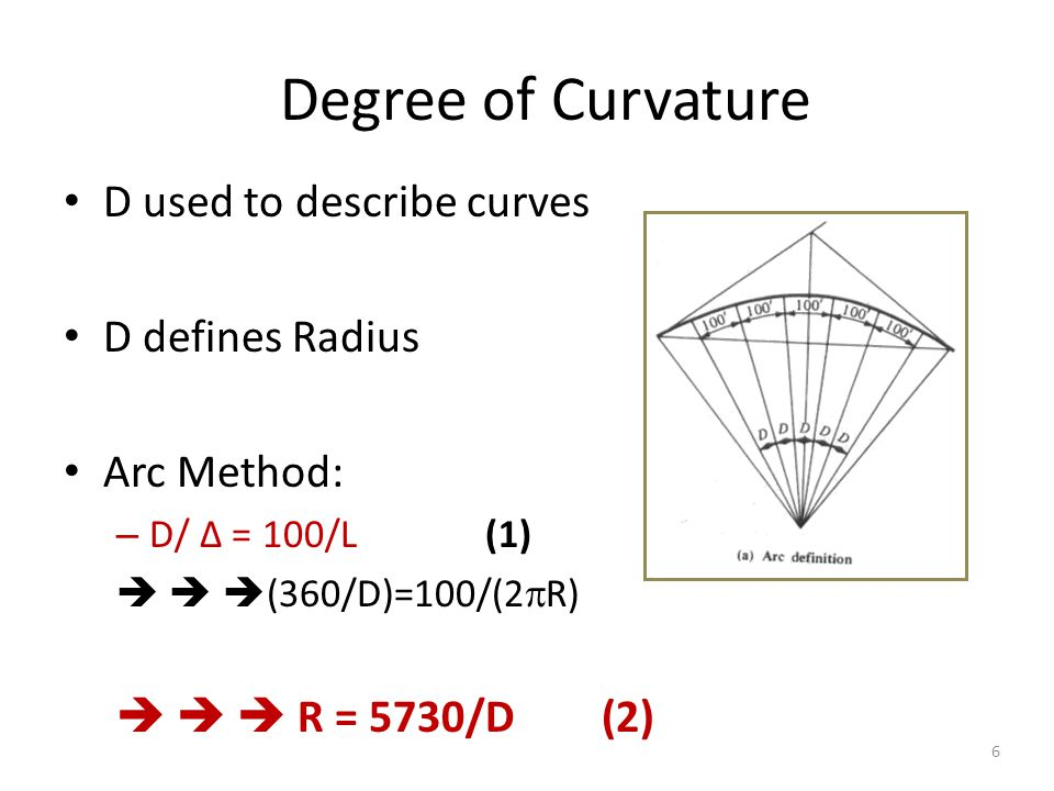 Degree of Curvature D used to describe curves D defines Radius
