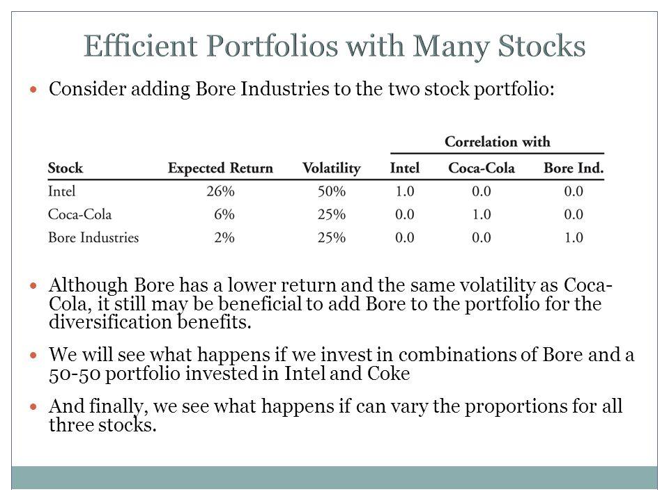 Efficient Portfolios with Many Stocks