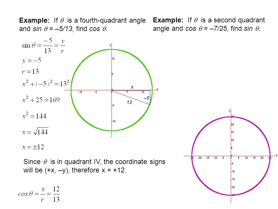 Example: If  is a fourth-quadrant angle and sin  = –5/13, find cos .
