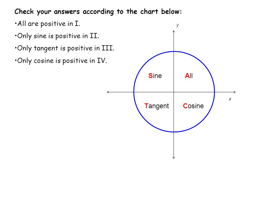 Check your answers according to the chart below:
