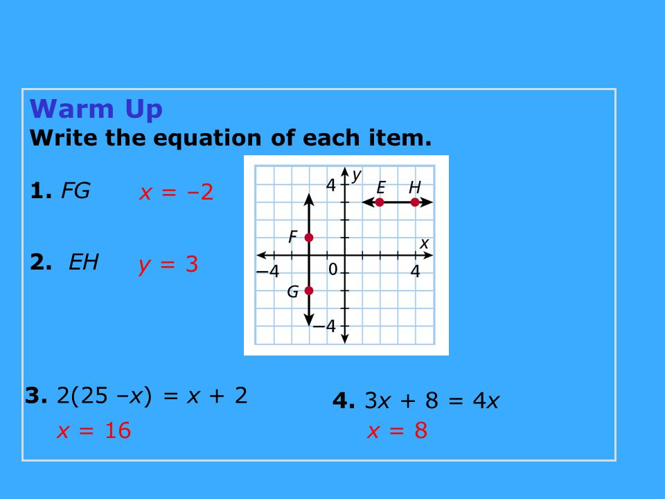 Warm Up Write the equation of each item. 1. FG x = –2 2. EH y = 3