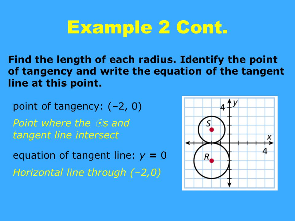 Example 2 Cont. Find the length of each radius. Identify the point of tangency and write the equation of the tangent line at this point.