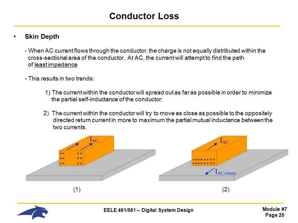 Conductor Loss