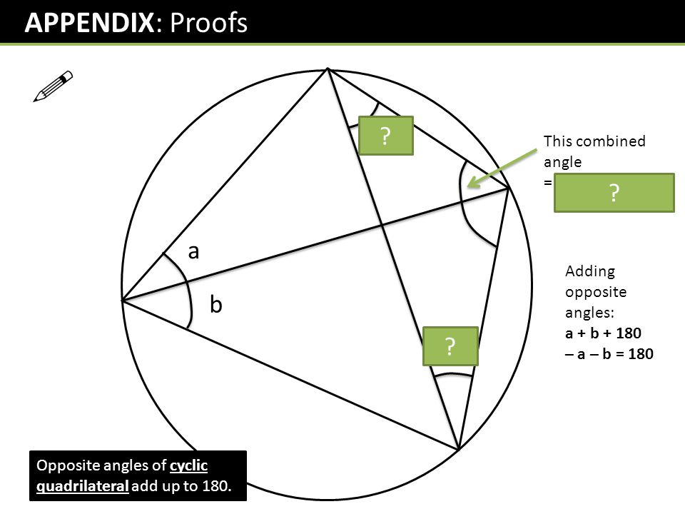 ! APPENDIX: Proofs b a b a This combined angle x = 180 – a – b