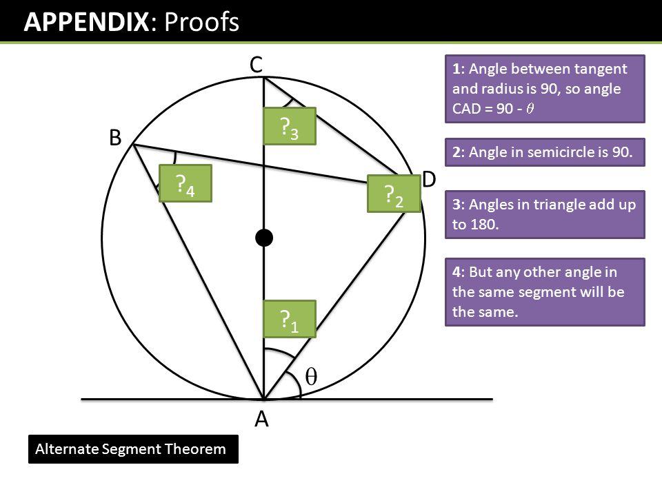 APPENDIX: Proofs C  3 B D 4  2 1  A 90-