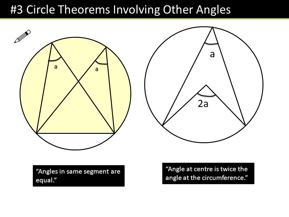 ! #3 Circle Theorems Involving Other Angles a 2a a
