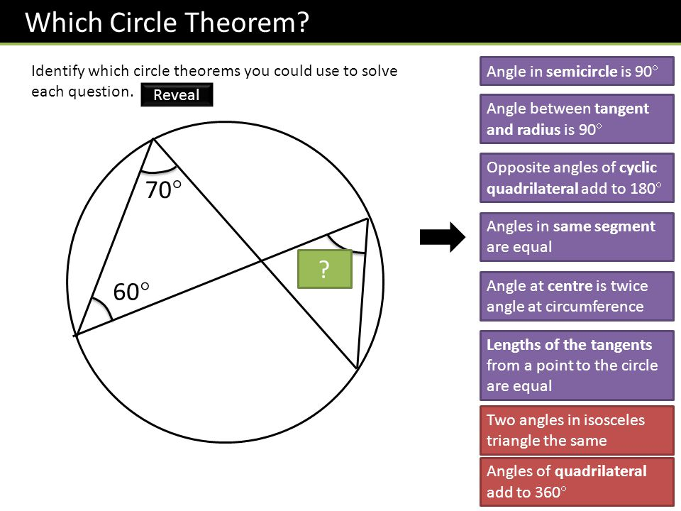 Which Circle Theorem 70 70 60