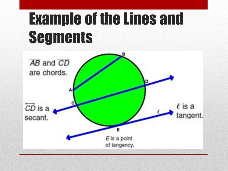 Example of the Lines and Segments