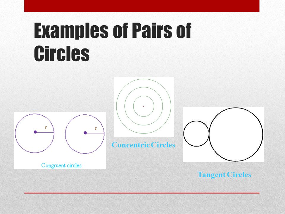 Examples of Pairs of Circles